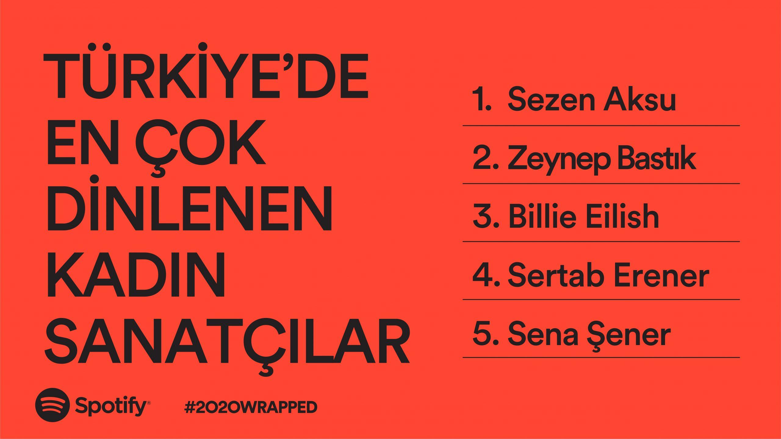 Spotify Türkiye'de En Çok Dinlenen Kadın Sanatçılar: