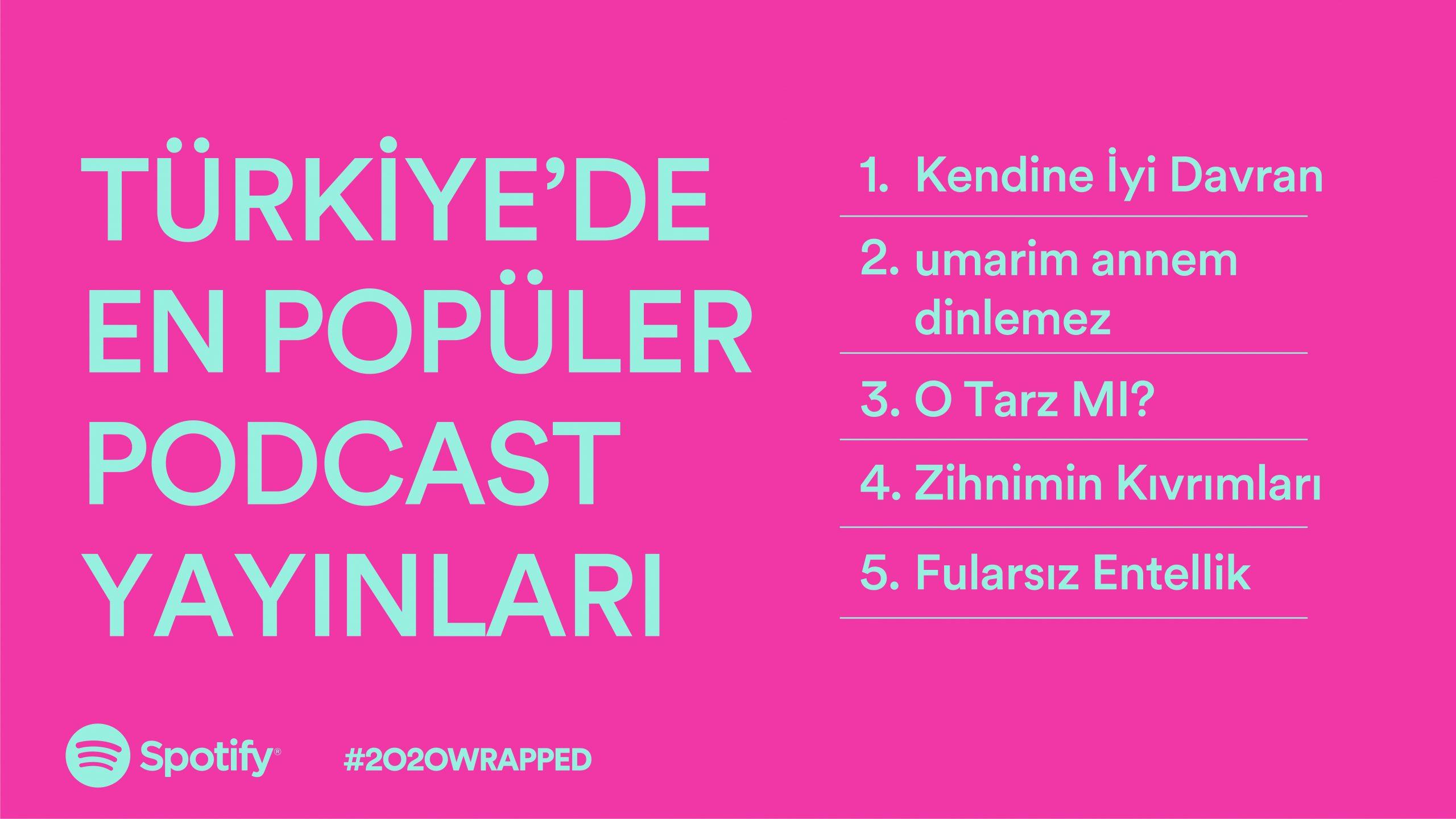 Spotify Türkiye'de En Çok Dinlenen Podcast Yayınları: