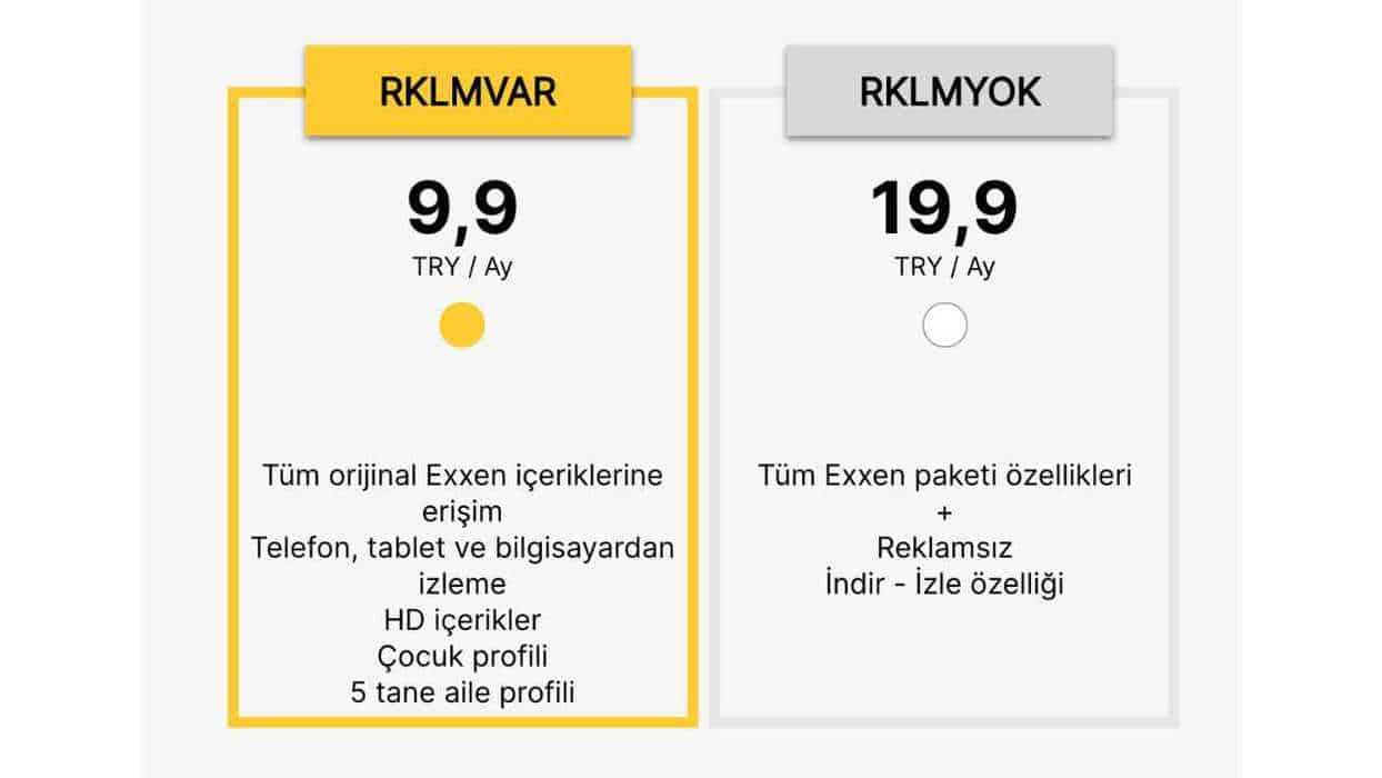EXXEN Abonelik Fiyatları